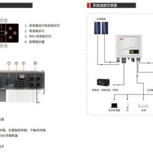 PH1000系列光伏离并网储能逆变器 (3.6-5KW)